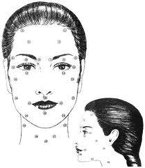 Facial acupressure points, https://www.info-on-high-blood-pressure.com/lowering-high-blood-pressure.html