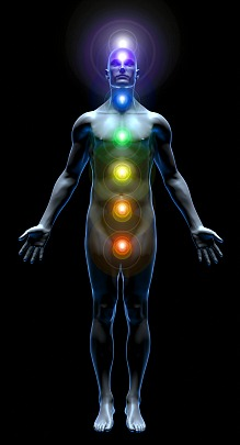 http://www.info-on-high-blood-pressure.com/Yoga.html, Your Chakras Energy Centers