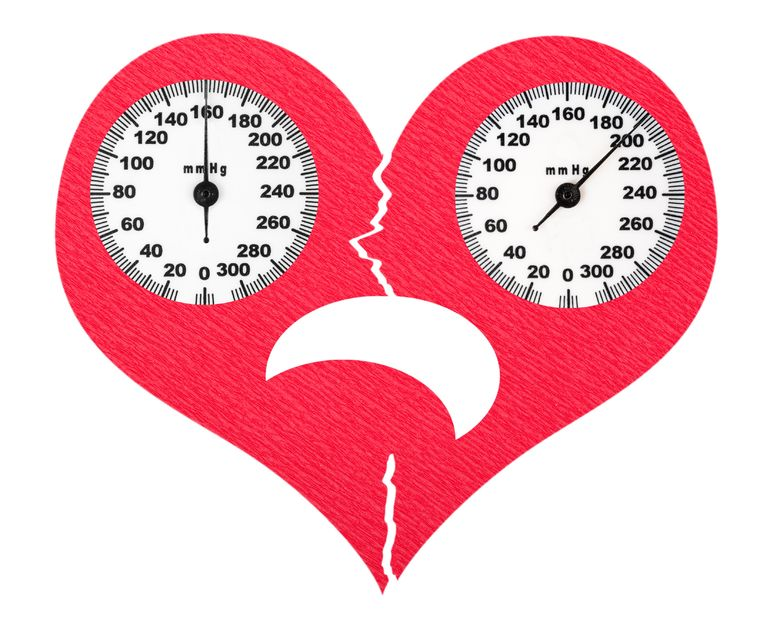 Cracked heart. https://www.info-on-high-blood-pressure.com/Heart-Strokes-Blood-Pressure.html