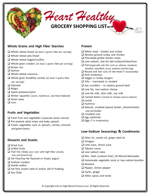 printable grocery shopping list
