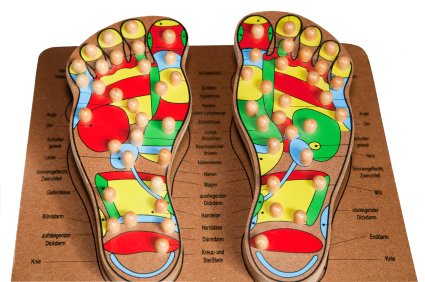 Foot acupuncture points