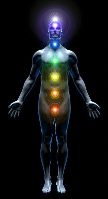 Chakras And High Blood Pressure  https://www.info-on-high-blood-pressure.com/Chakras-And-High-Blood-Pressure.html